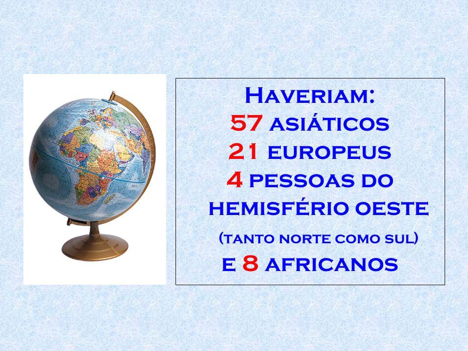 Haveriam: 57 asiáticos 21 europeus 4 pessoas do hemisfério oeste (tanto norte como sul) e 8 africanos