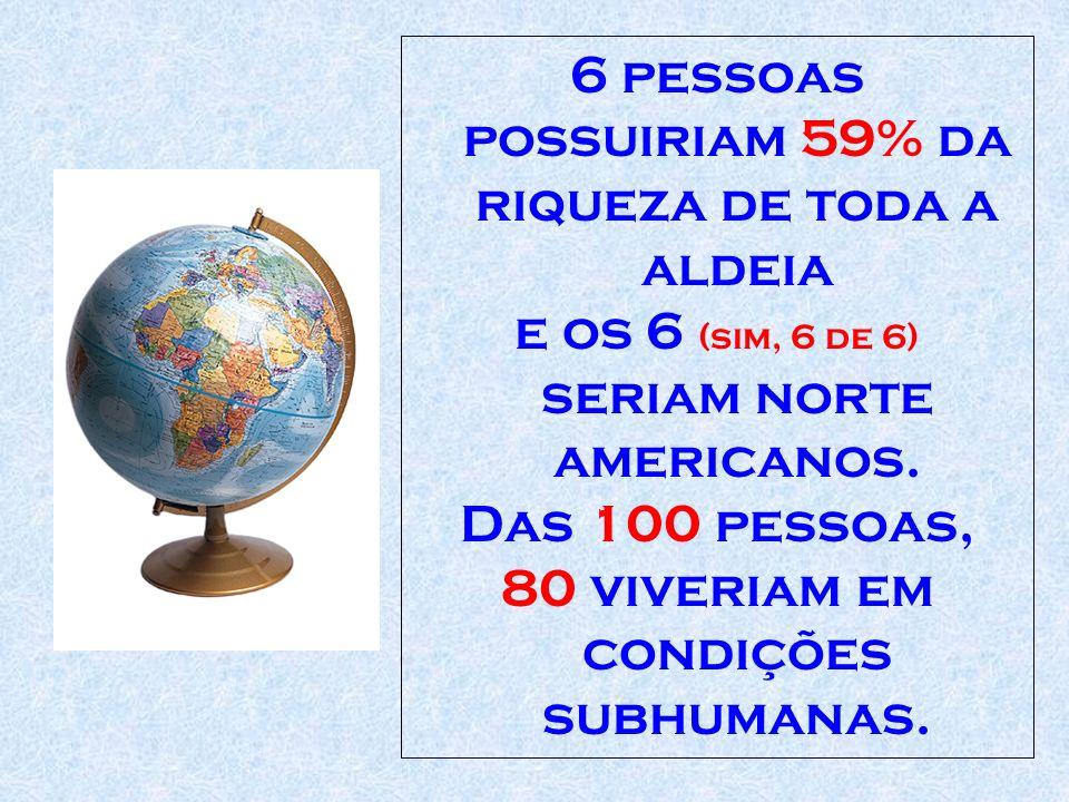 6 pessoas possuiriam 59% da riqueza de toda a aldeia e os 6 (sim, 6 de 6) seriam norte americanos. Das 100 pessoas, 80 viveriam em condições subhumana