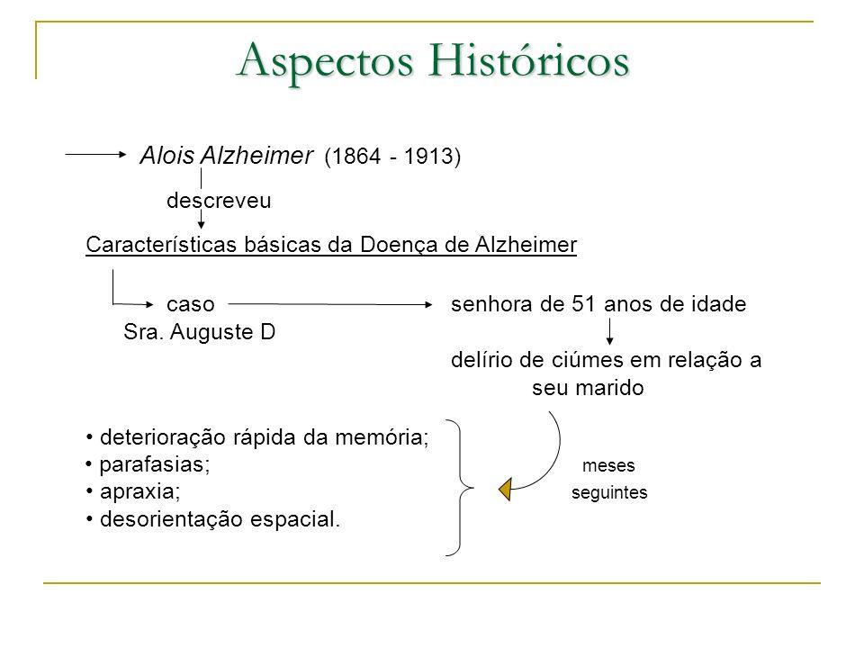Aspectos Históricos Alois Alzheimer (1864 - 1913) descreveu Características básicas da Doença de Alzheimer caso senhora de 51 anos de idade Sra. Augus