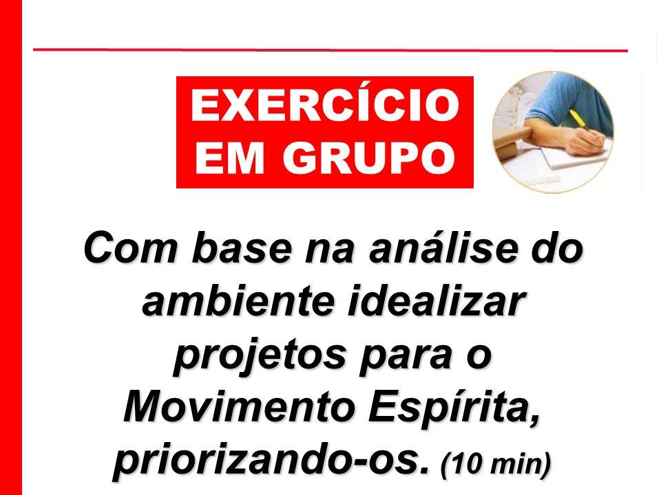 EXERCÍCIO EM GRUPO Com base na análise do ambiente idealizar projetos para o Movimento Espírita, priorizando-os. (10 min)
