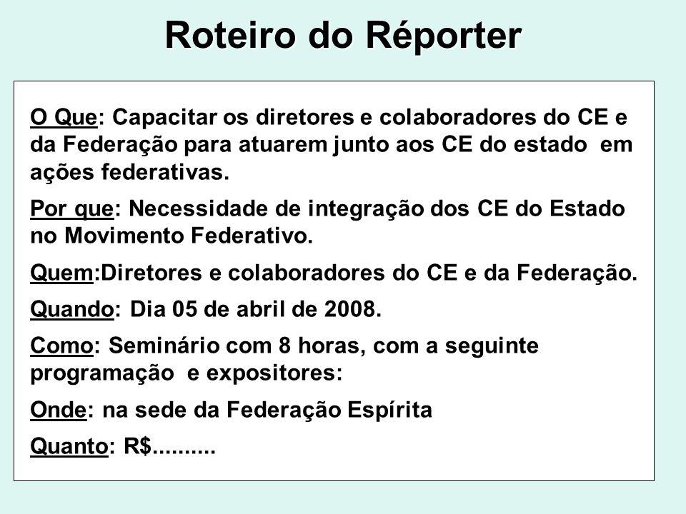 Roteiro do Réporter O Que: Capacitar os diretores e colaboradores do CE e da Federação para atuarem junto aos CE do estado em ações federativas. Por q