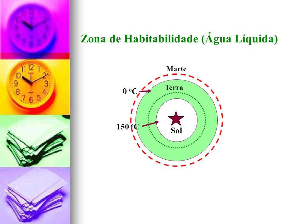 Fontes de Consulta DE MARIO, M.A.Visão Espírita da Educação.