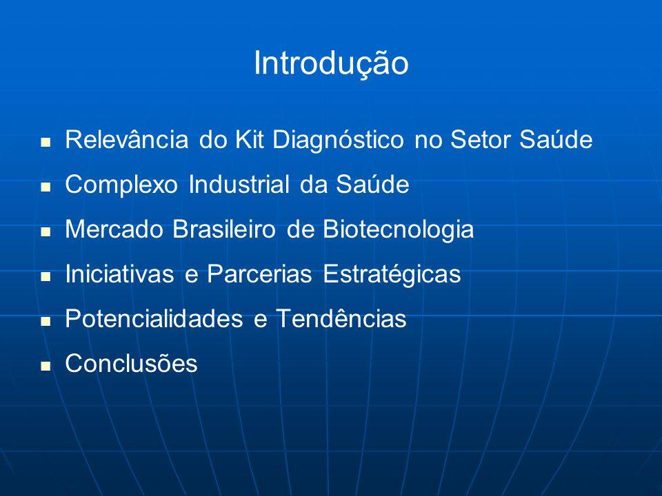Introdução Relevância do Kit Diagnóstico no Setor Saúde Complexo Industrial da Saúde Mercado Brasileiro de Biotecnologia Iniciativas e Parcerias Estra