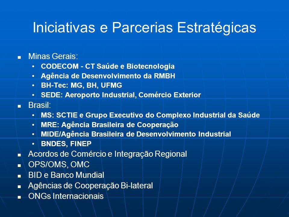 Iniciativas e Parcerias Estratégicas Minas Gerais: CODECOM - CT Saúde e Biotecnologia Agência de Desenvolvimento da RMBH BH-Tec: MG, BH, UFMG SEDE: Ae