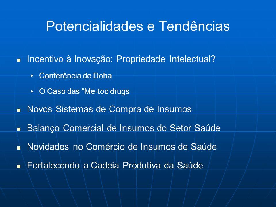 Conclusões Avanços Positivos: Brasil, Minas e BH Alguns Problemas ainda Pendentes Possibilidades de Novos Avanços Cooperação dos Setores Público e Privado Cadeia Produtiva do Setor Saúde
