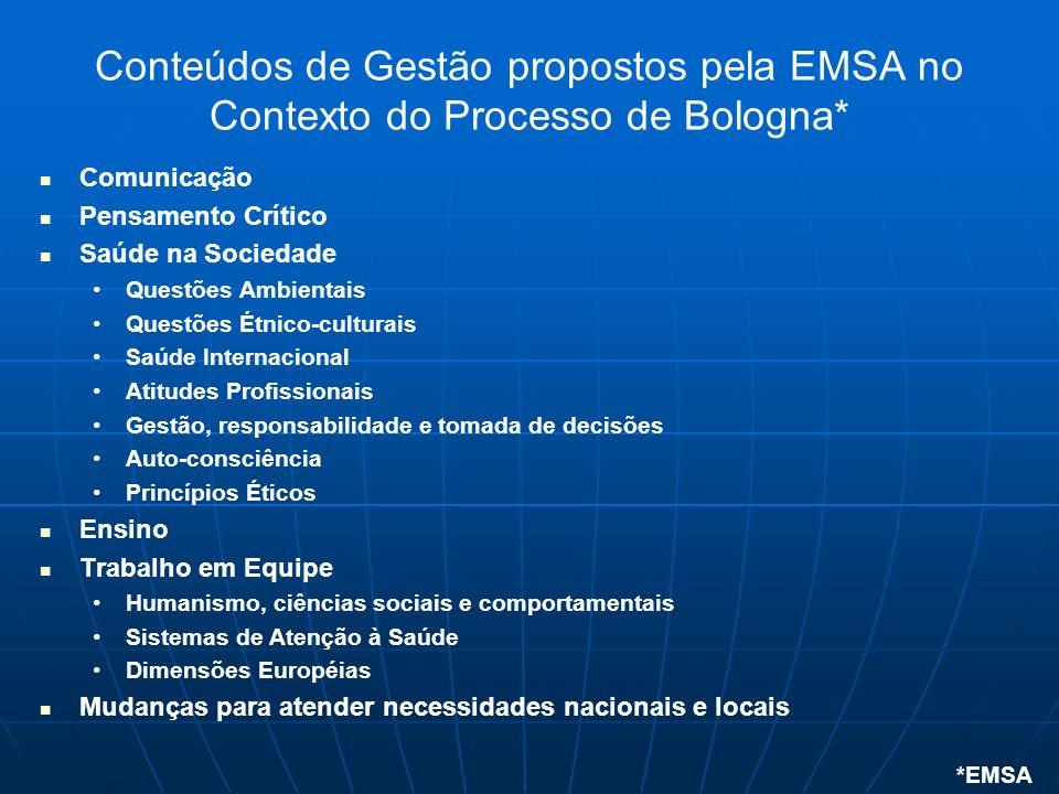 Conteúdos de Gestão propostos pela EMSA no Contexto do Processo de Bologna* Comunicação Pensamento Crítico Saúde na Sociedade Questões Ambientais Ques