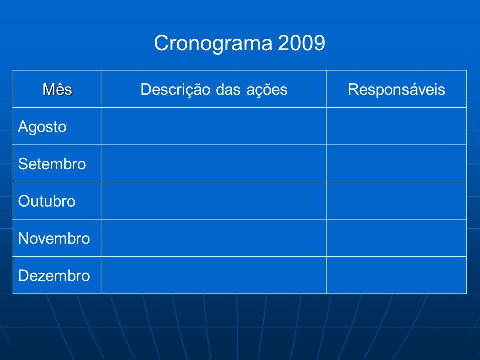 MêsDescrição das açõesResponsáveis Agosto Setembro Outubro Novembro Dezembro Cronograma 2009