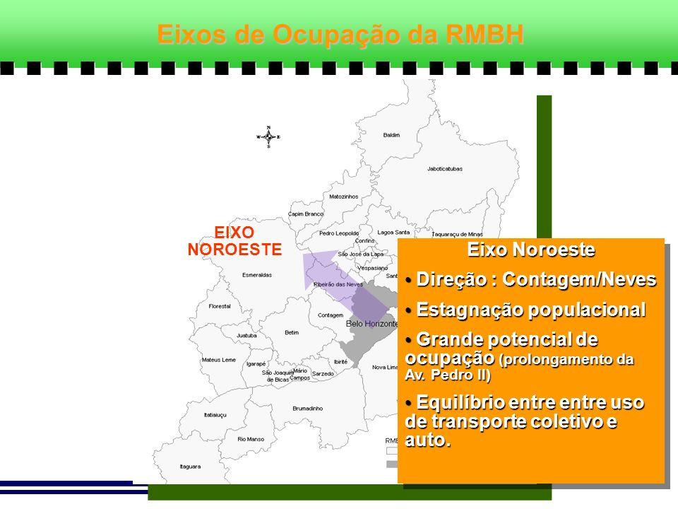 EIXO NOROESTE Eixo Noroeste Direção : Contagem/Neves Direção : Contagem/Neves Estagnação populacional Estagnação populacional Grande potencial de ocup