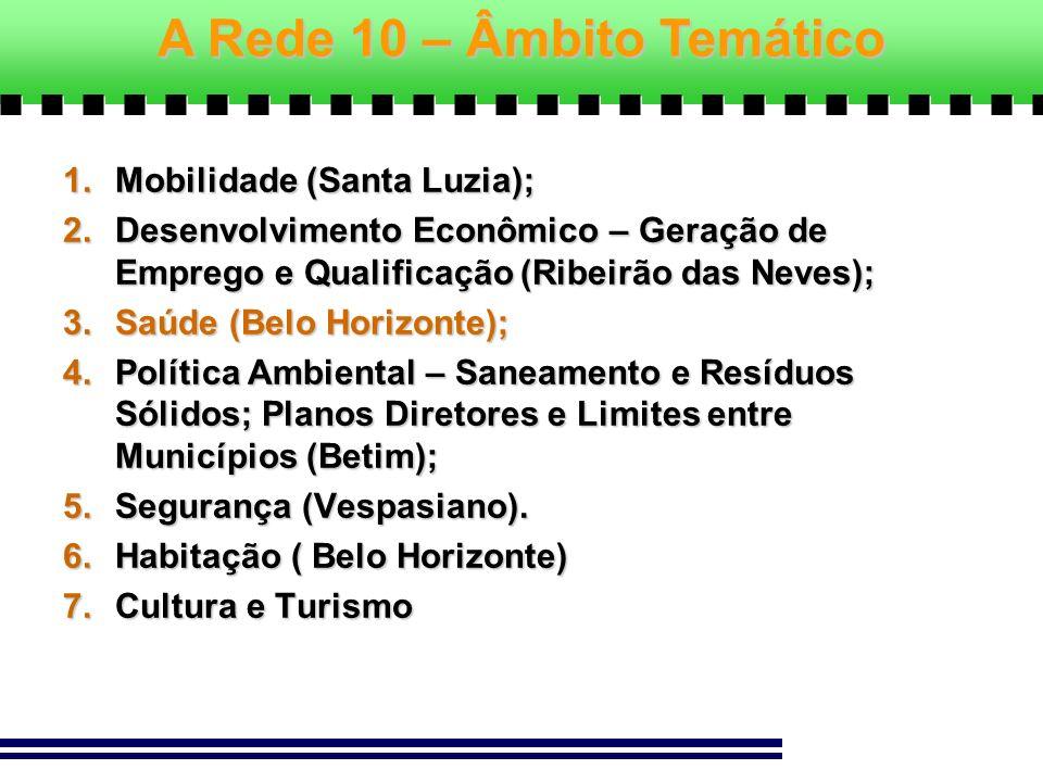 A Rede 10 – Âmbito Temático 1.Mobilidade (Santa Luzia); 2.Desenvolvimento Econômico – Geração de Emprego e Qualificação (Ribeirão das Neves); 3.Saúde