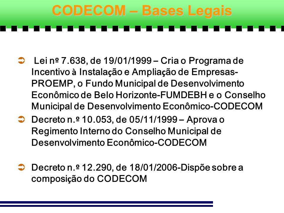 CODECOM – Bases Legais Lei n º 7.638, de 19/01/1999 – Cria o Programa de Incentivo à Instala ç ão e Amplia ç ão de Empresas- PROEMP, o Fundo Municipal