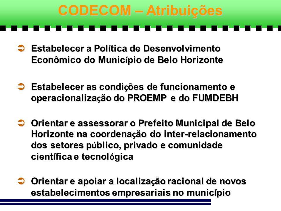 CODECOM – Atribuições Estabelecer a Pol í tica de Desenvolvimento Econômico do Munic í pio de Belo Horizonte Estabelecer a Pol í tica de Desenvolvimen