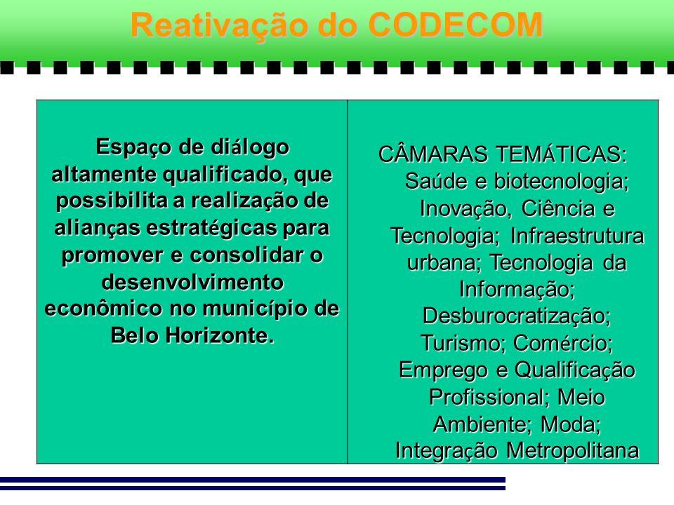 Reativação do CODECOM Espa ç o de di á logo altamente qualificado, que possibilita a realiza ç ão de alian ç as estrat é gicas para promover e consoli