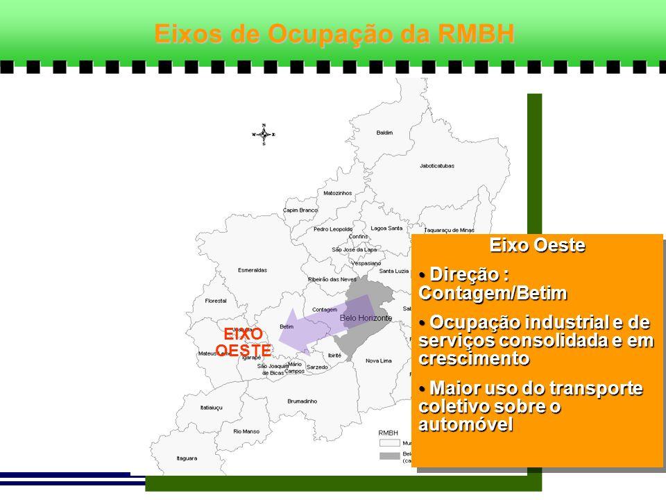 EIXO OESTE Eixo Oeste Direção : Contagem/Betim Direção : Contagem/Betim Ocupação industrial e de serviços consolidada e em crescimento Ocupação indust