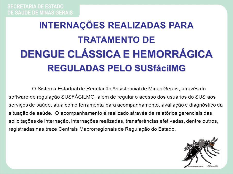 INTERNAÇÕES REALIZADAS PARA TRATAMENTO DE DENGUE CLÁSSICA E HEMORRÁGICA REGULADAS PELO SUSfácilMG O Sistema Estadual de Regulação Assistencial de Mina