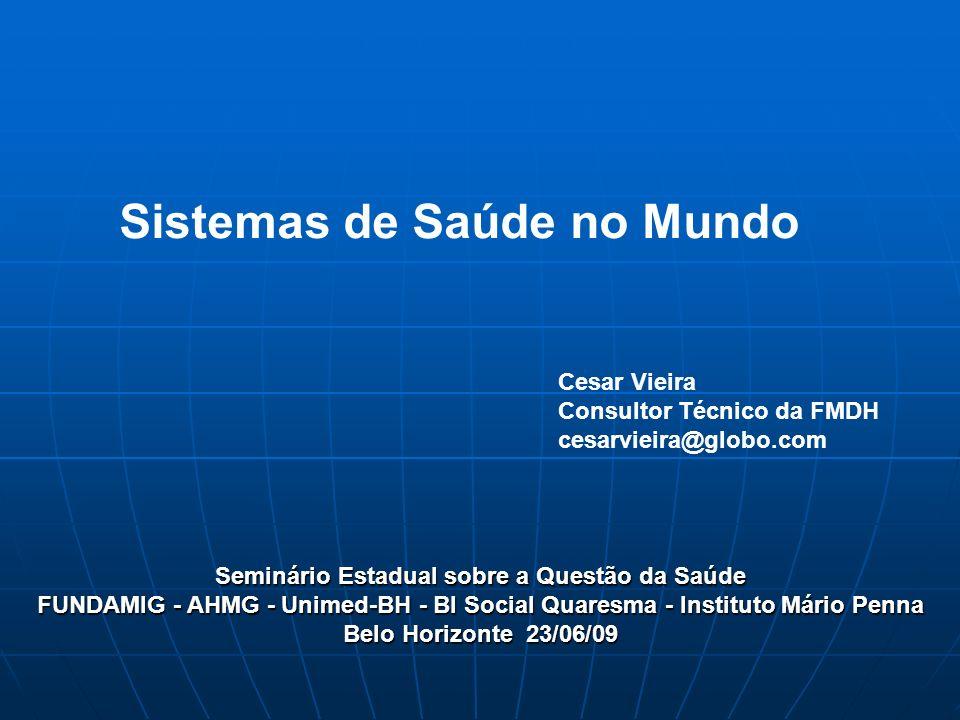 Introdução Elementos Essenciais do Sistema de Saúde O Sistema de Saúde no Mundo Estrutura Financiamento Recursos Humanos Lições para o Brasil Referências