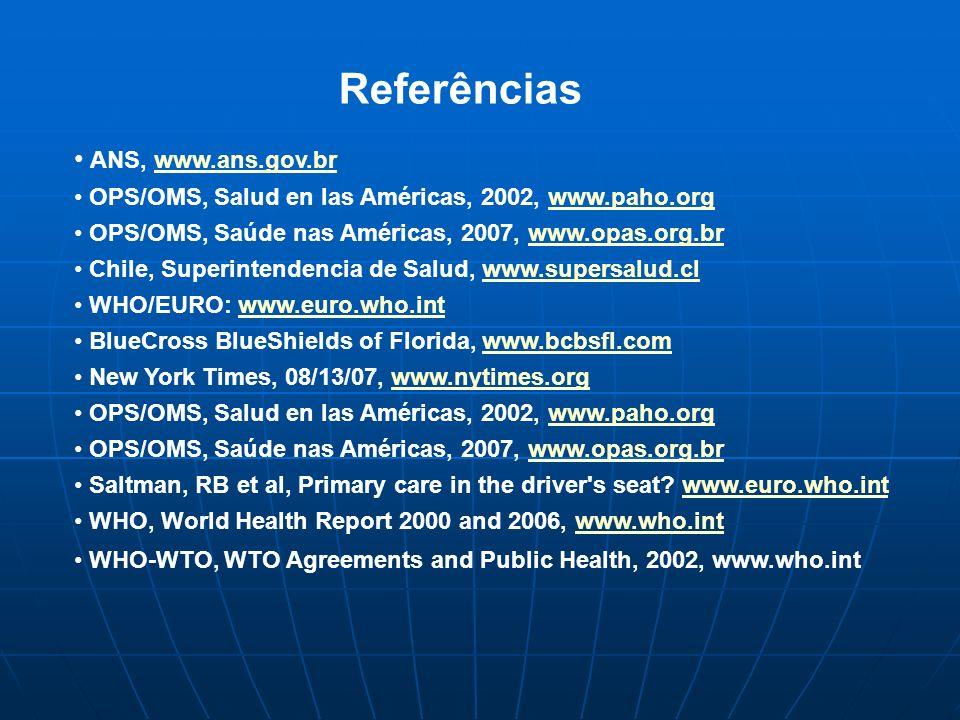ANS, www.ans.gov.brwww.ans.gov.br OPS/OMS, Salud en las Américas, 2002, www.paho.orgwww.paho.org OPS/OMS, Saúde nas Américas, 2007, www.opas.org.brwww