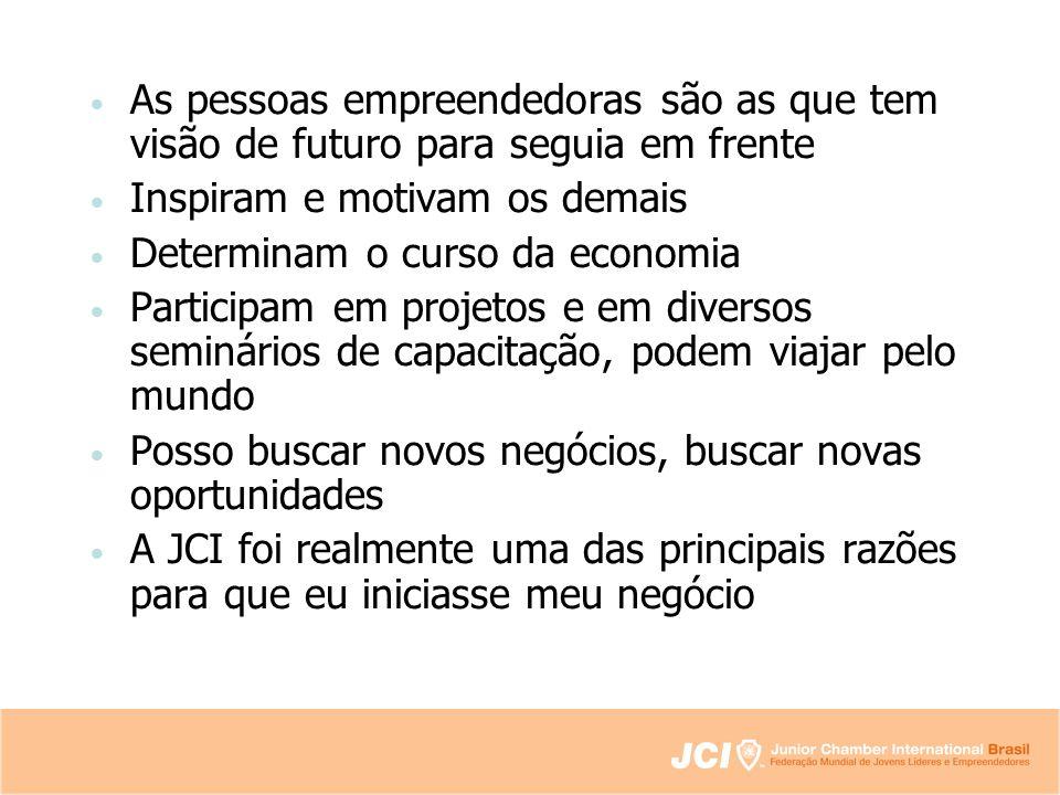 As pessoas empreendedoras são as que tem visão de futuro para seguia em frente Inspiram e motivam os demais Determinam o curso da economia Participam