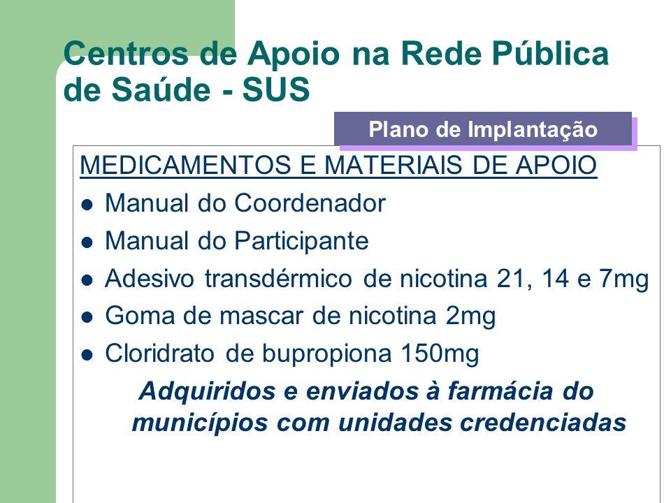 Centros de Apoio na Rede Pública de Saúde - SUS MEDICAMENTOS E MATERIAIS DE APOIO Manual do Coordenador Manual do Participante Adesivo transdérmico de