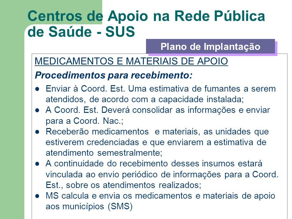 Centros de Apoio na Rede Pública de Saúde - SUS MEDICAMENTOS E MATERIAIS DE APOIO Procedimentos para recebimento: Enviar à Coord. Est. Uma estimativa