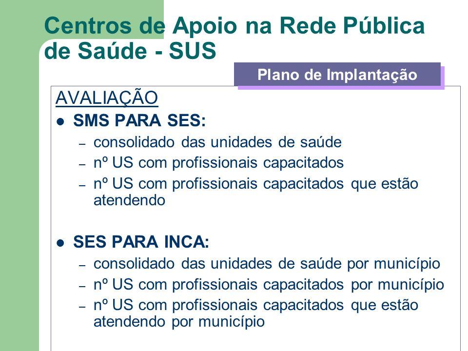 Centros de Apoio na Rede Pública de Saúde - SUS AVALIAÇÃO SMS PARA SES: – consolidado das unidades de saúde – nº US com profissionais capacitados – nº