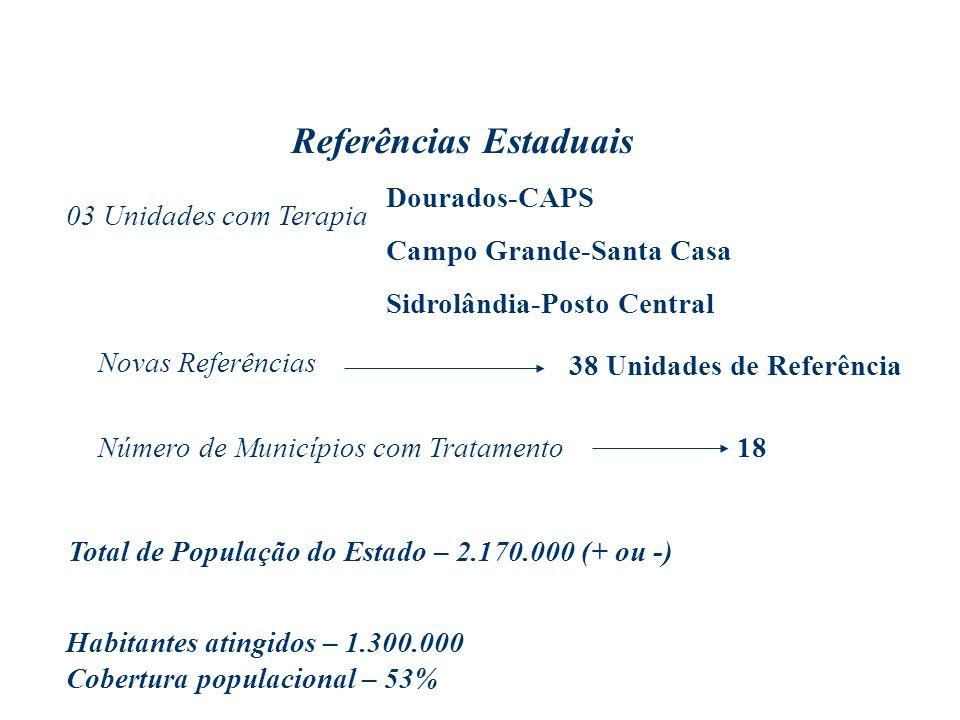 Referências Estaduais 03 Unidades com Terapia Dourados-CAPS Campo Grande-Santa Casa Sidrolândia-Posto Central Novas Referências 38 Unidades de Referên