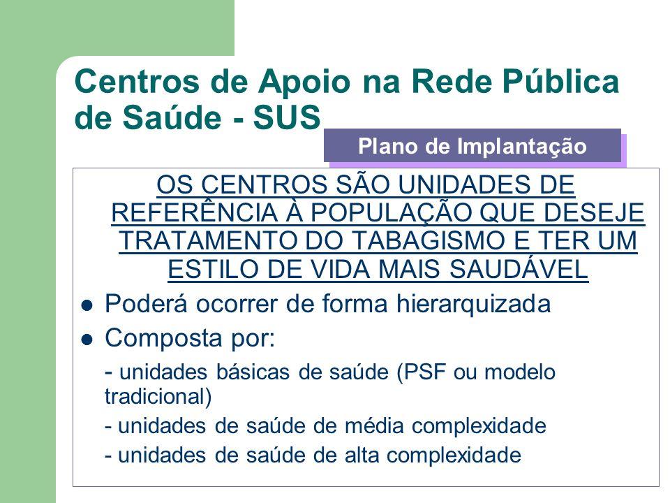 Centros de Apoio na Rede Pública de Saúde - SUS OS CENTROS SÃO UNIDADES DE REFERÊNCIA À POPULAÇÃO QUE DESEJE TRATAMENTO DO TABAGISMO E TER UM ESTILO D