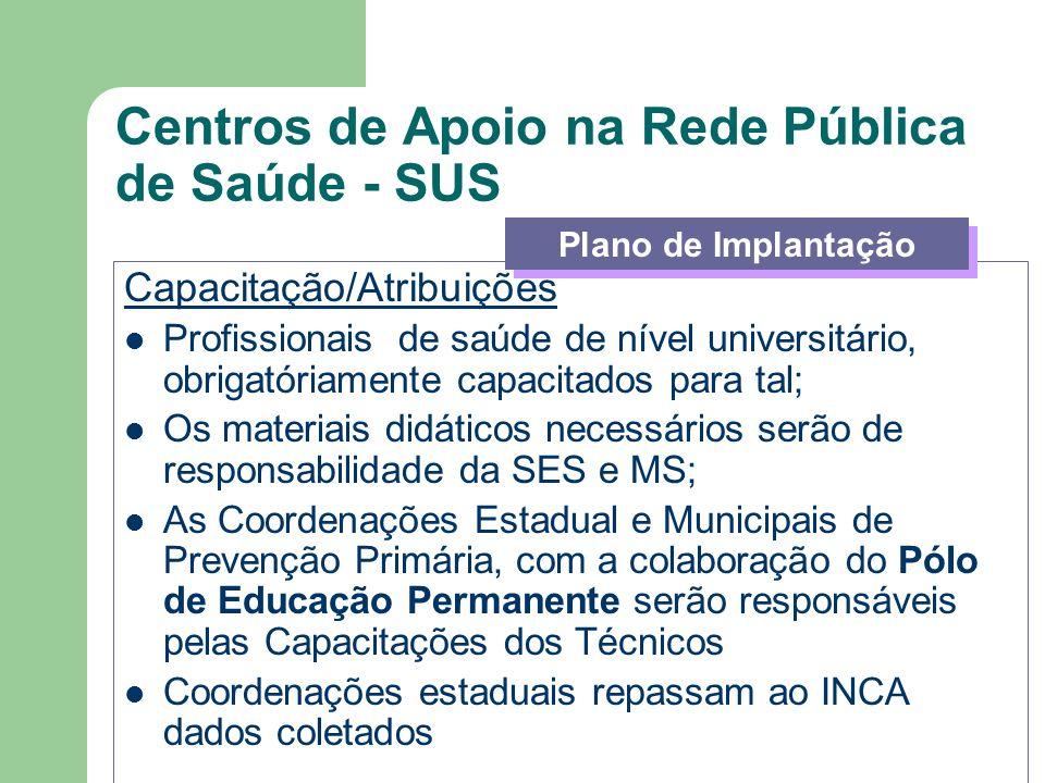 Centros de Apoio na Rede Pública de Saúde - SUS Capacitação/Atribuições Profissionais de saúde de nível universitário, obrigatóriamente capacitados pa