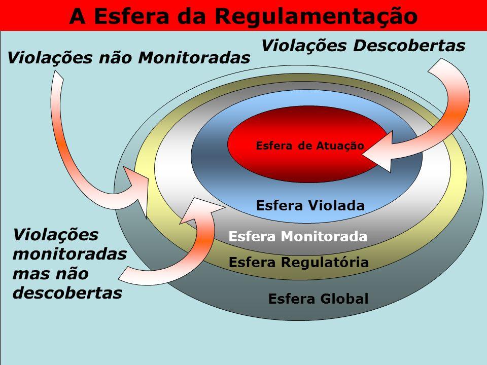 Projeto Farmácias Notificadoras Ministério da Saúde Primum non nocere Hipócrates (460-370 AC)