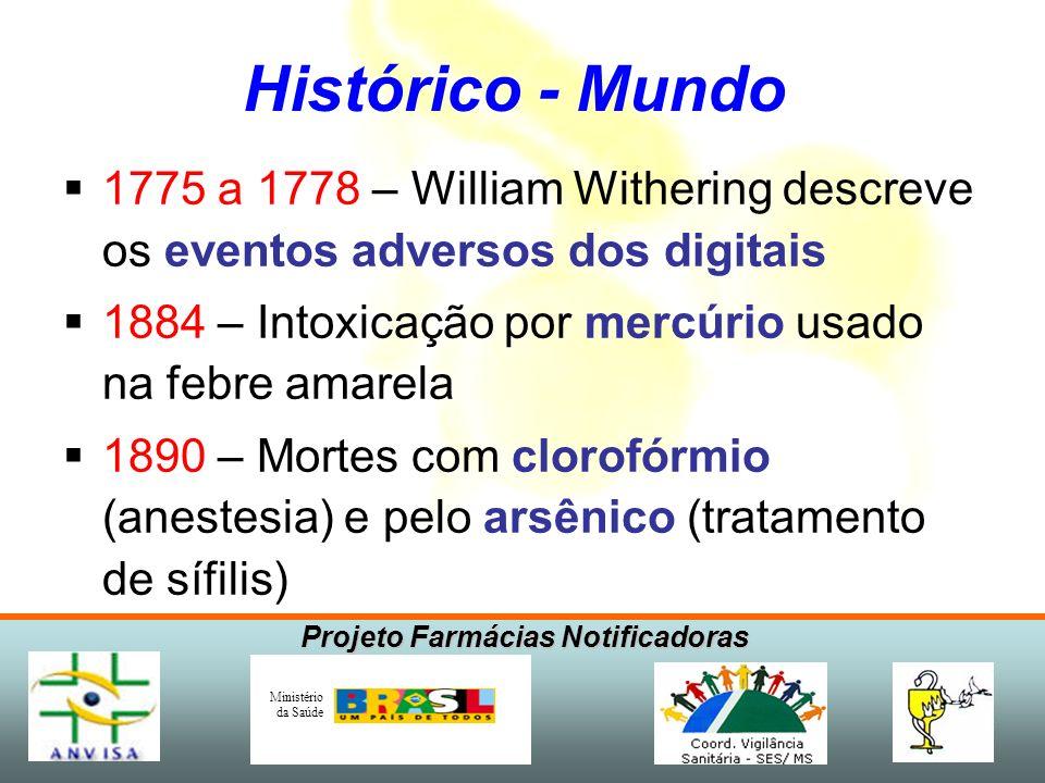 Projeto Farmácias Notificadoras Ministério da Saúde Módulo 2 Histórico e Conceito de Farmacovigilância