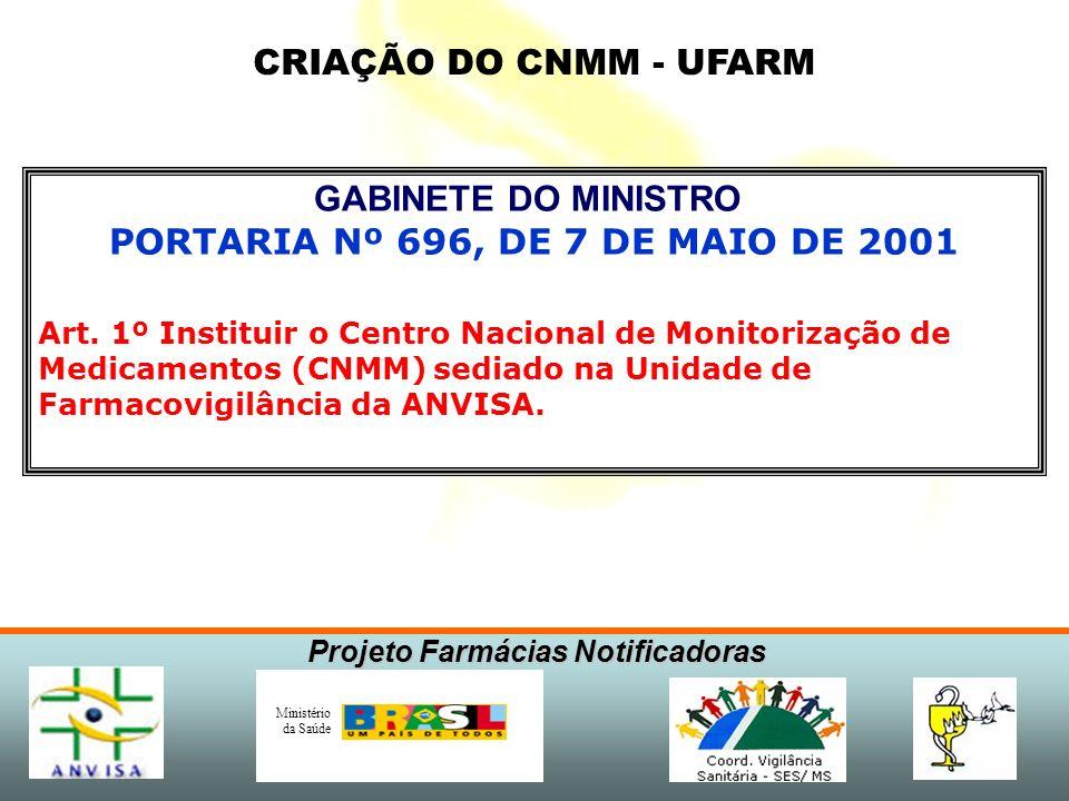 Projeto Farmácias Notificadoras Ministério da Saúde A ciência e as atividades relativas à detecção, avaliação, compreensão e prevenção dos efeitos adv