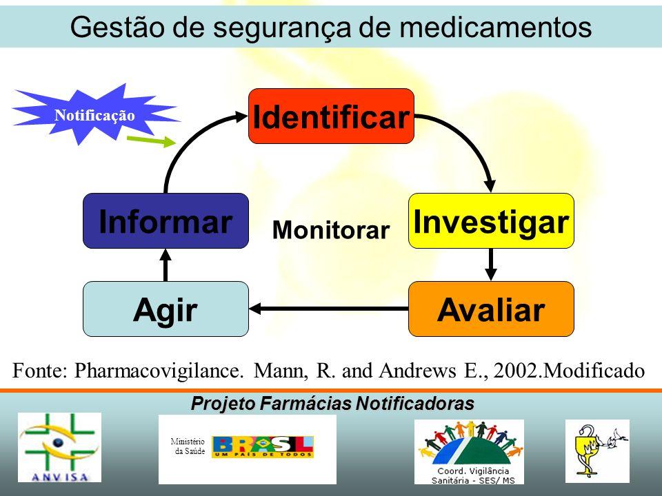 Projeto Farmácias Notificadoras Ministério da Saúde WHO International Pharmacovigilance Programme > 3 milhões de RAM 74 países membros 11 países assoc