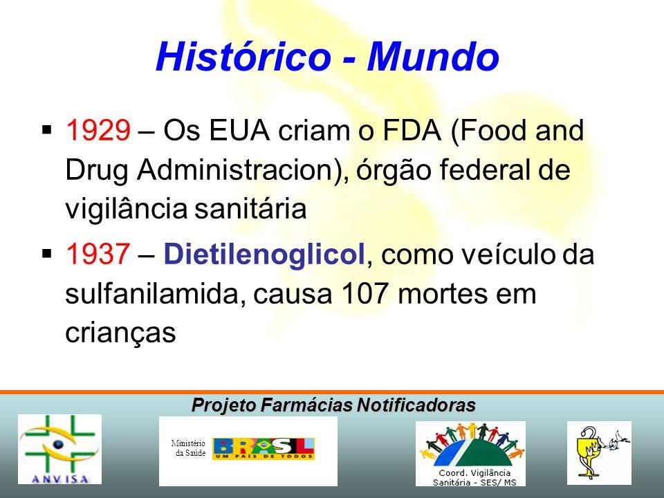 Projeto Farmácias Notificadoras Ministério da Saúde Histórico - Mundo 1775 a 1778 – William Withering descreve os eventos adversos dos digitais 1884 –