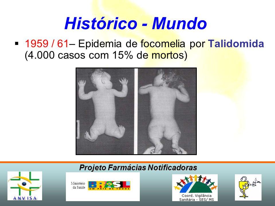 Projeto Farmácias Notificadoras Ministério da Saúde Histórico - Mundo 1938 – Os EUA criam o teste de toxicidade pré- clínica, bem como dados clínicos