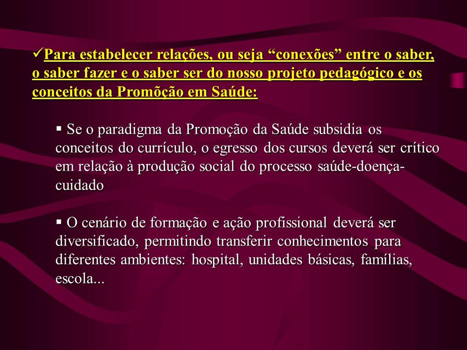 Para estabelecer relações, ou seja conexões entre o saber, o saber fazer e o saber ser do nosso projeto pedagógico e os conceitos da Promõção em Saúde