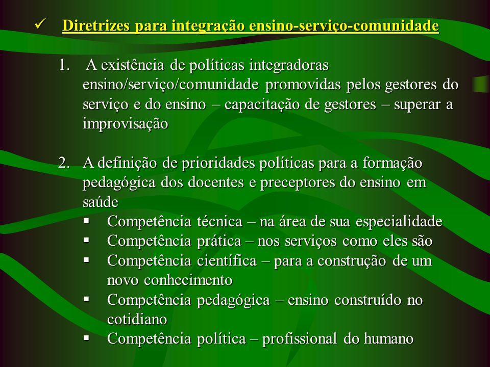 Diretrizes para integração ensino-serviço-comunidade Diretrizes para integração ensino-serviço-comunidade 1. A existência de políticas integradoras en