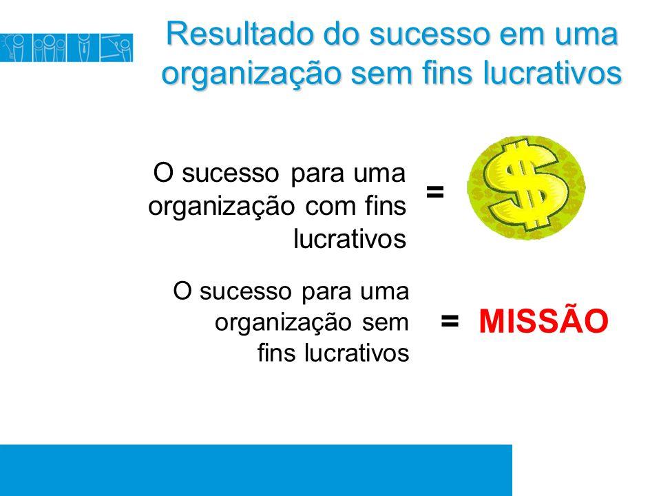 Resultado do sucesso em uma organização sem fins lucrativos O sucesso para uma organização sem fins lucrativos O sucesso para uma organização com fins lucrativos = MISSÃO =