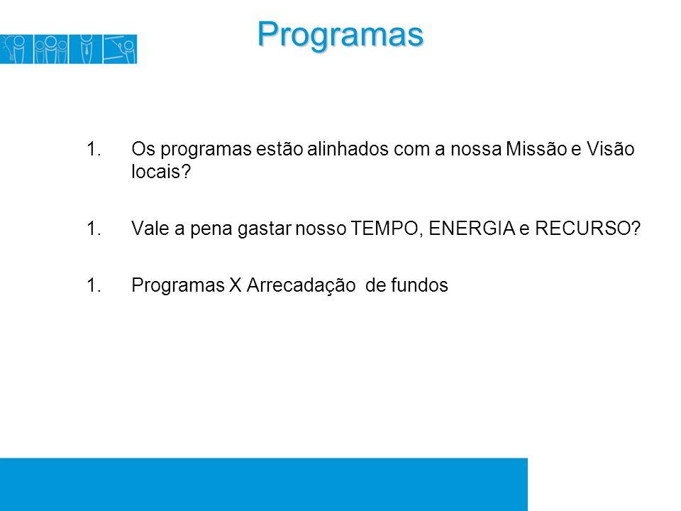 Programas 1.Os programas estão alinhados com a nossa Missão e Visão locais.