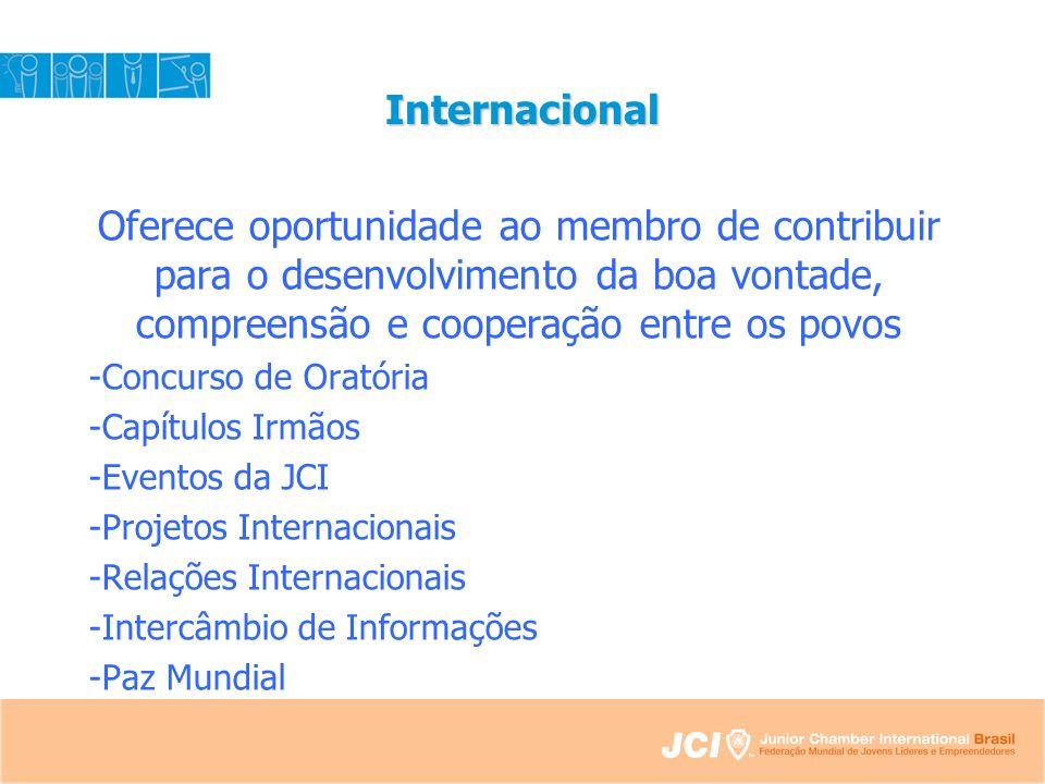 Internacional Oferece oportunidade ao membro de contribuir para o desenvolvimento da boa vontade, compreensão e cooperação entre os povos -Concurso de Oratória -Capítulos Irmãos -Eventos da JCI -Projetos Internacionais -Relações Internacionais -Intercâmbio de Informações -Paz Mundial