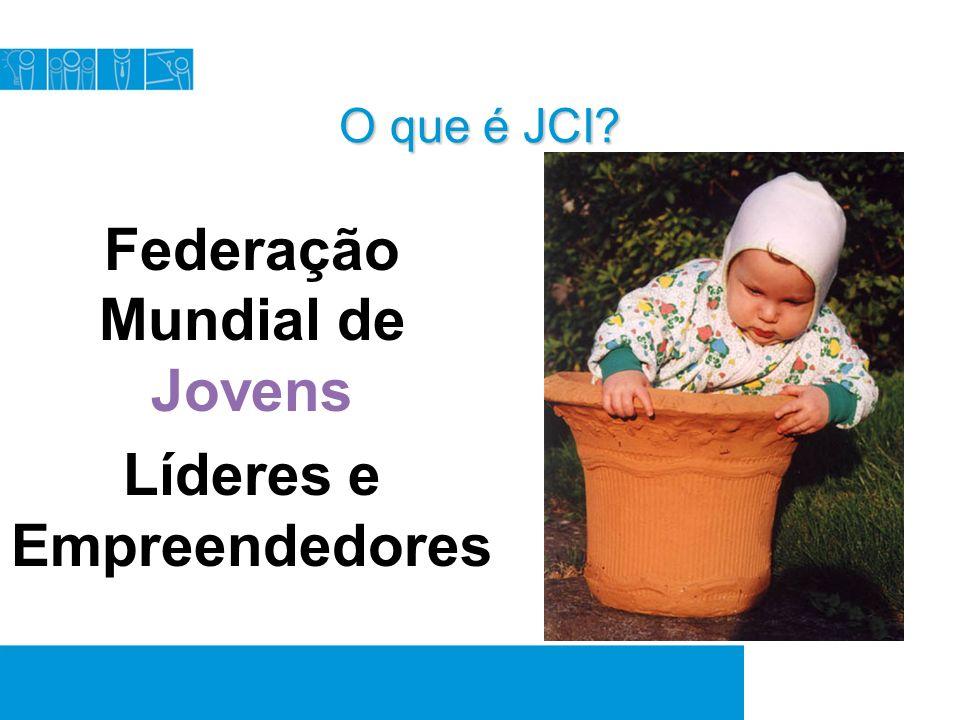 O que é JCI? Federação Mundial de Jovens Líderes e Empreendedores