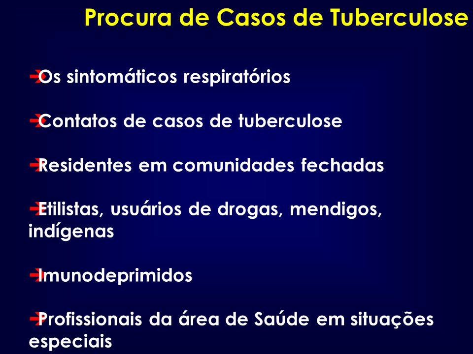 è Os sintomáticos respiratórios è Contatos de casos de tuberculose è Residentes em comunidades fechadas è Etilistas, usuários de drogas, mendigos, ind