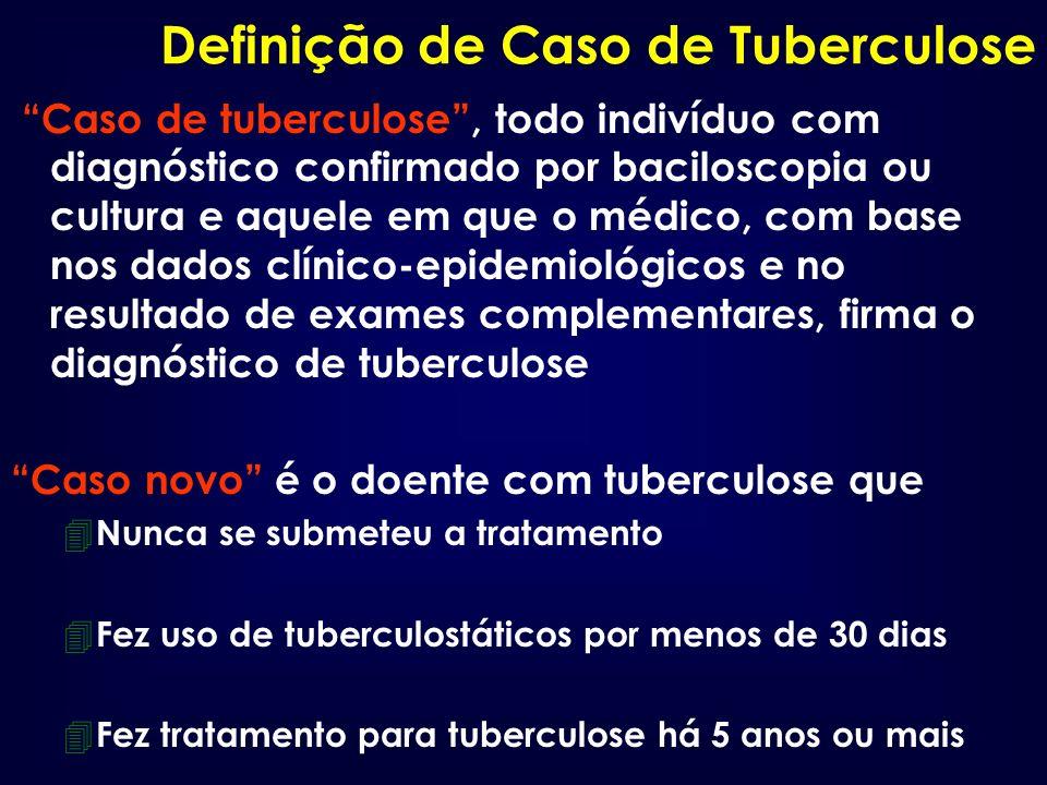 Definição de Caso de Tuberculose Caso de tuberculose, todo indivíduo com diagnóstico confirmado por baciloscopia ou cultura e aquele em que o médico,