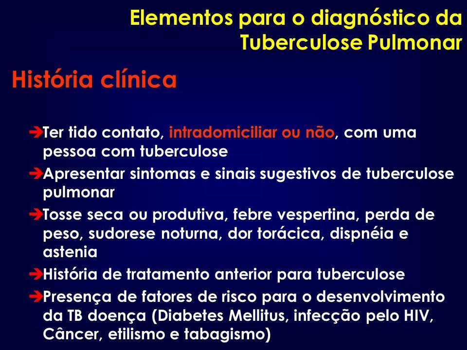 Elementos para o diagnóstico da Tuberculose Pulmonar História clínica è Ter tido contato, intradomiciliar ou não, com uma pessoa com tuberculose è Apr