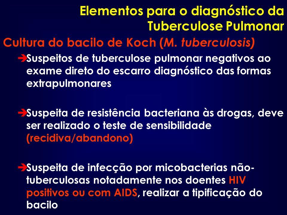Elementos para o diagnóstico da Tuberculose Pulmonar Cultura do bacilo de Koch ( M. tuberculosis) è Suspeitos de tuberculose pulmonar negativos ao exa