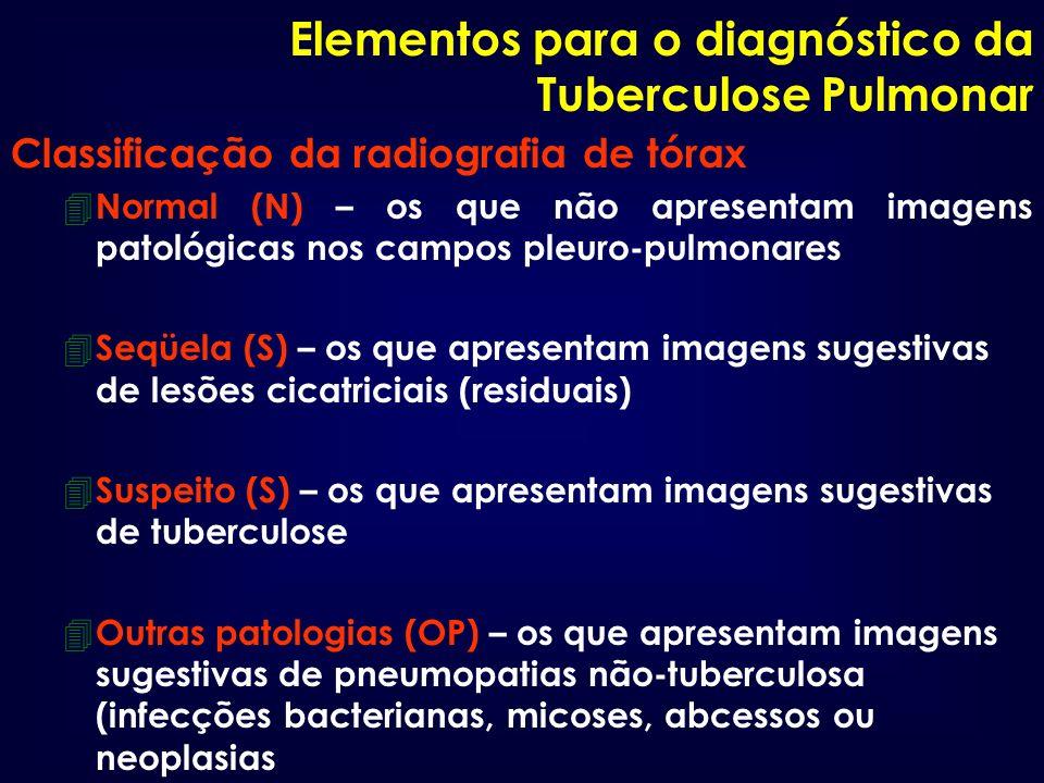 Elementos para o diagnóstico da Tuberculose Pulmonar Classificação da radiografia de tórax 4 Normal (N) – os que não apresentam imagens patológicas no