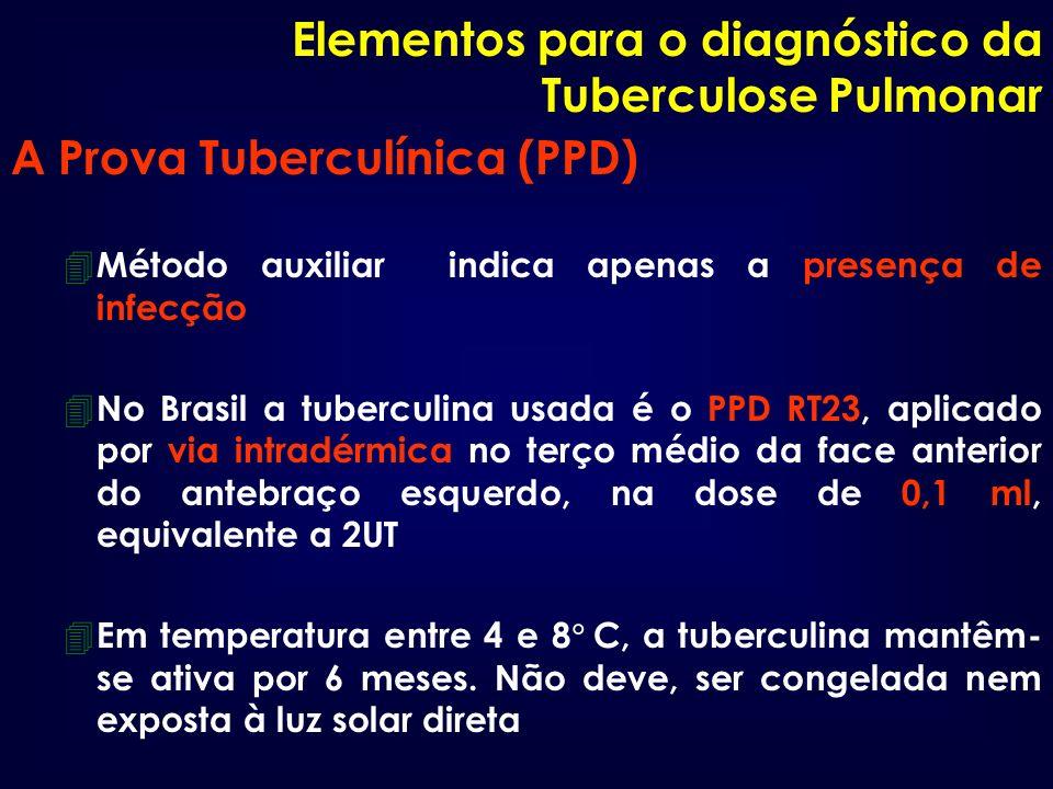 Elementos para o diagnóstico da Tuberculose Pulmonar A Prova Tuberculínica (PPD) 4 Método auxiliar indica apenas a presença de infecção 4 No Brasil a