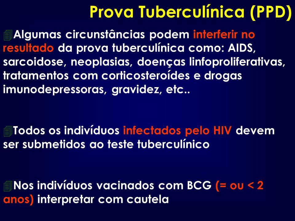 4 Algumas circunstâncias podem interferir no resultado da prova tuberculínica como: AIDS, sarcoidose, neoplasias, doenças linfoproliferativas, tratame