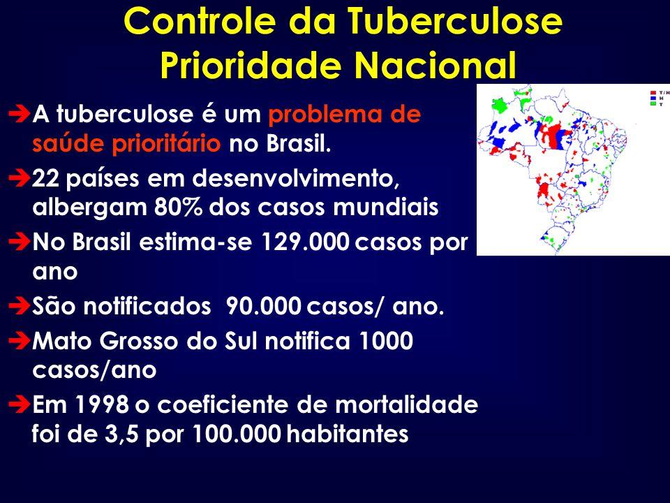 Controle da Tuberculose Prioridade Nacional è A tuberculose é um problema de saúde prioritário no Brasil. è 22 países em desenvolvimento, albergam 80%