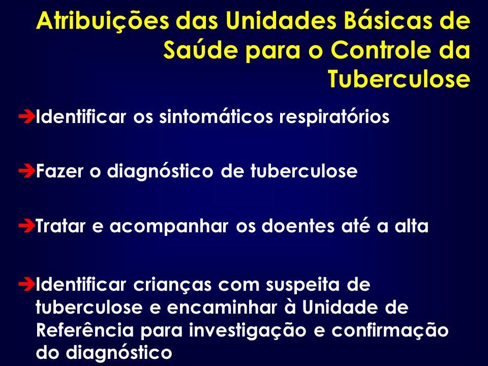 Atribuições das Unidades Básicas de Saúde para o Controle da Tuberculose è Identificar os sintomáticos respiratórios è Fazer o diagnóstico de tubercul