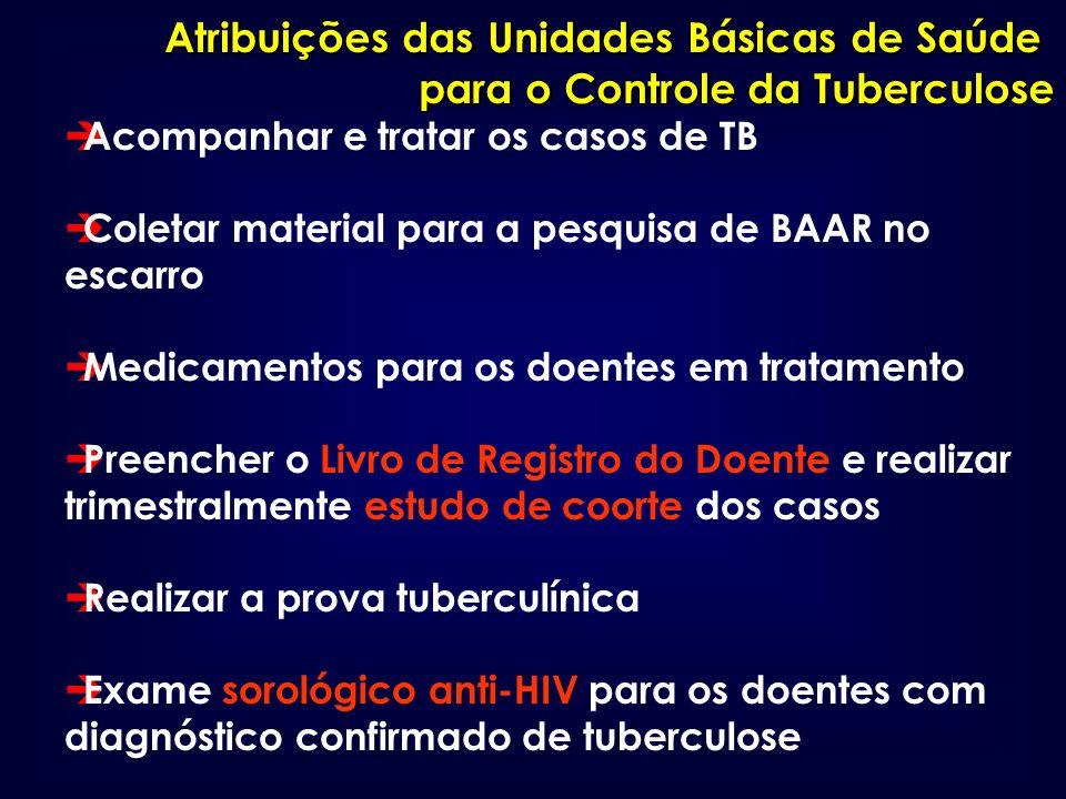 è Acompanhar e tratar os casos de TB è Coletar material para a pesquisa de BAAR no escarro è Medicamentos para os doentes em tratamento è Preencher o