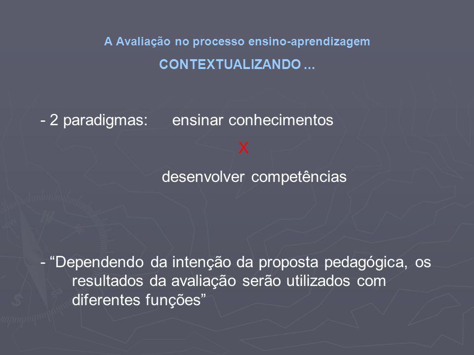 A Avaliação no processo ensino-aprendizagem CONTEXTUALIZANDO... - 2 paradigmas: ensinar conhecimentos X desenvolver competências - Dependendo da inten
